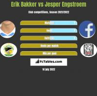 Erik Bakker vs Jesper Engstroem h2h player stats