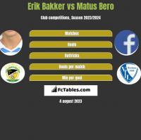 Erik Bakker vs Matus Bero h2h player stats