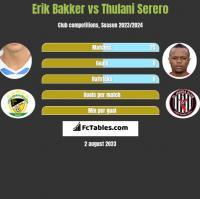 Erik Bakker vs Thulani Serero h2h player stats