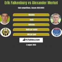 Erik Falkenburg vs Alexander Merkel h2h player stats