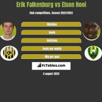 Erik Falkenburg vs Elson Hooi h2h player stats