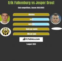 Erik Falkenburg vs Jesper Drost h2h player stats