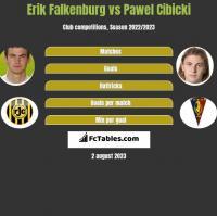 Erik Falkenburg vs Paweł Cibicki h2h player stats
