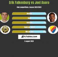 Erik Falkenburg vs Joel Asoro h2h player stats