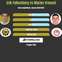 Erik Falkenburg vs Marios Vrousai h2h player stats