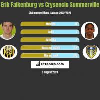 Erik Falkenburg vs Crysencio Summerville h2h player stats