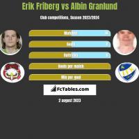 Erik Friberg vs Albin Granlund h2h player stats