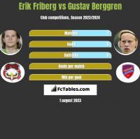 Erik Friberg vs Gustav Berggren h2h player stats