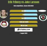 Erik Friberg vs Jake Larsson h2h player stats