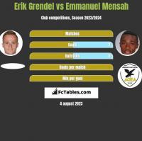 Erik Grendel vs Emmanuel Mensah h2h player stats
