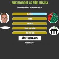 Erik Grendel vs Filip Orsula h2h player stats