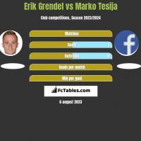 Erik Grendel vs Marko Tesija h2h player stats