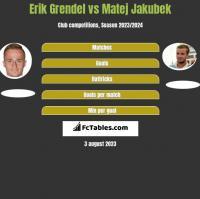 Erik Grendel vs Matej Jakubek h2h player stats