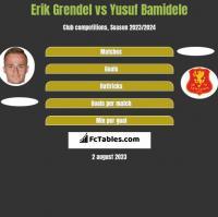 Erik Grendel vs Yusuf Bamidele h2h player stats