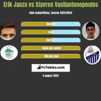 Erik Janza vs Stavros Vasilantonopoulos h2h player stats