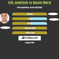 Erik Jendrisek vs Basem Morsi h2h player stats