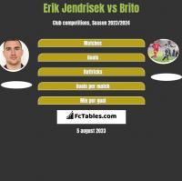 Erik Jendrisek vs Brito h2h player stats