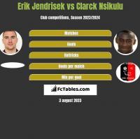 Erik Jendrisek vs Clarck Nsikulu h2h player stats