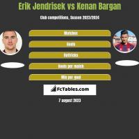 Erik Jendrisek vs Kenan Bargan h2h player stats