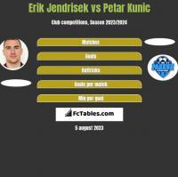 Erik Jendrisek vs Petar Kunic h2h player stats