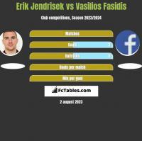 Erik Jendrisek vs Vasilios Fasidis h2h player stats