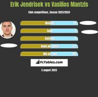 Erik Jendrisek vs Vasilios Mantzis h2h player stats