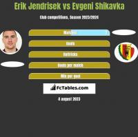 Erik Jendrisek vs Evgeni Shikavka h2h player stats