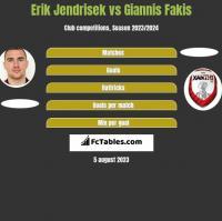 Erik Jendrisek vs Giannis Fakis h2h player stats