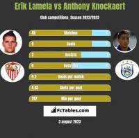 Erik Lamela vs Anthony Knockaert h2h player stats