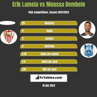 Erik Lamela vs Moussa Dembele h2h player stats