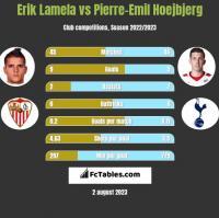 Erik Lamela vs Pierre-Emil Hoejbjerg h2h player stats