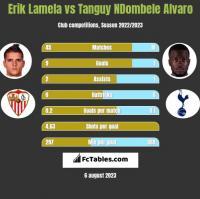 Erik Lamela vs Tanguy NDombele Alvaro h2h player stats