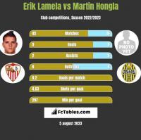 Erik Lamela vs Martin Hongla h2h player stats