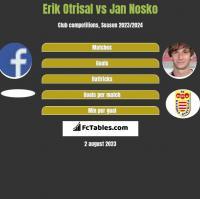 Erik Otrisal vs Jan Nosko h2h player stats