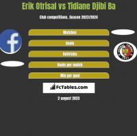 Erik Otrisal vs Tidiane Djibi Ba h2h player stats