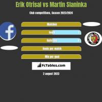 Erik Otrisal vs Martin Slaninka h2h player stats