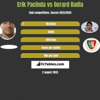 Erik Pacinda vs Gerard Badia h2h player stats