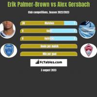 Erik Palmer-Brown vs Alex Gersbach h2h player stats