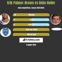 Erik Palmer-Brown vs Alois Holler h2h player stats