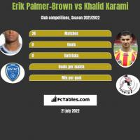 Erik Palmer-Brown vs Khalid Karami h2h player stats