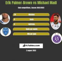 Erik Palmer-Brown vs Michael Madl h2h player stats