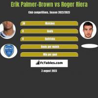 Erik Palmer-Brown vs Roger Riera h2h player stats