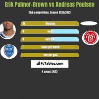 Erik Palmer-Brown vs Andreas Poulsen h2h player stats