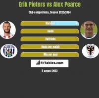 Erik Pieters vs Alex Pearce h2h player stats