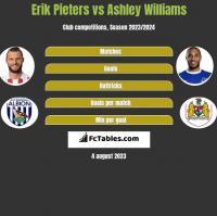 Erik Pieters vs Ashley Williams h2h player stats