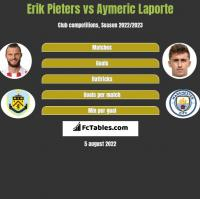 Erik Pieters vs Aymeric Laporte h2h player stats