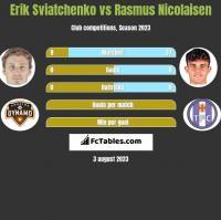 Erik Sviatchenko vs Rasmus Nicolaisen h2h player stats
