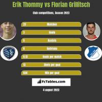 Erik Thommy vs Florian Grillitsch h2h player stats