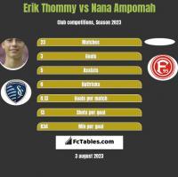 Erik Thommy vs Nana Ampomah h2h player stats