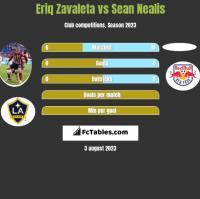 Eriq Zavaleta vs Sean Nealis h2h player stats